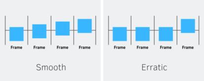 Animation Performance 101: Browser Under the Hood   Viget