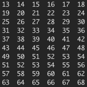 Generate Unique Identifiers With Postgres Sequences | Viget