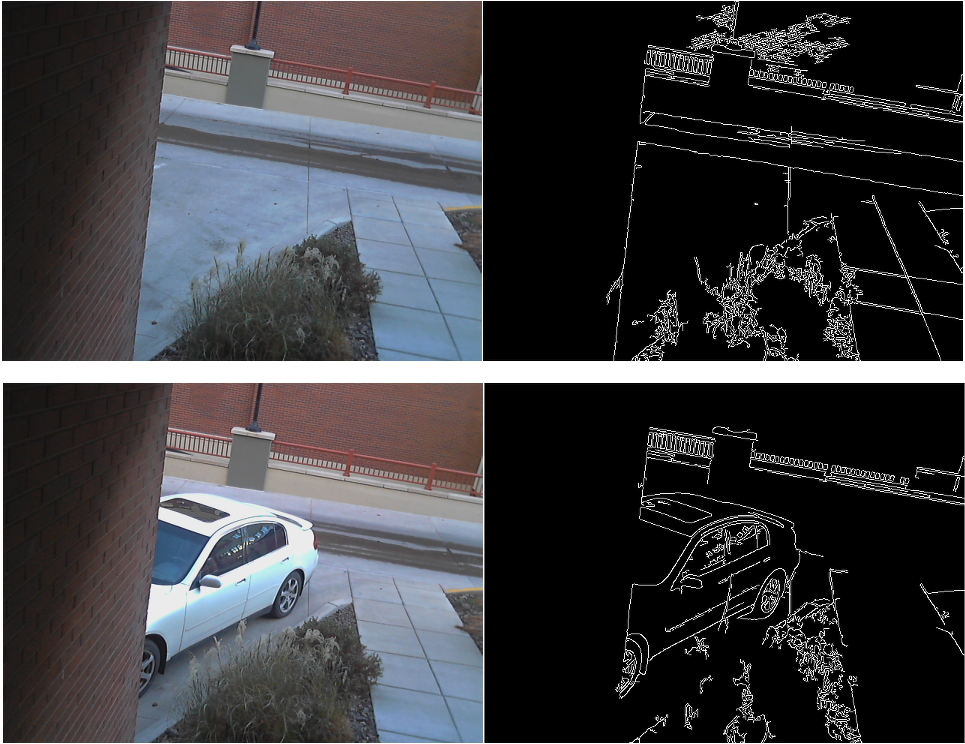 Parking Space Detection with OpenCV and a Raspberry Pi | Viget