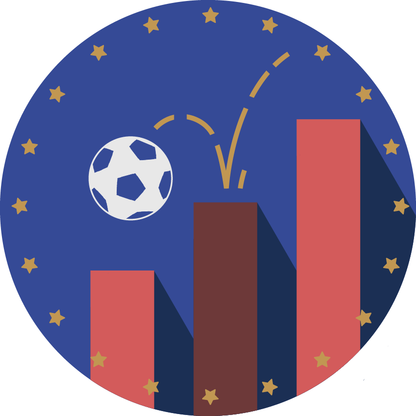 A Dive into the World Cup's Data | Viget
